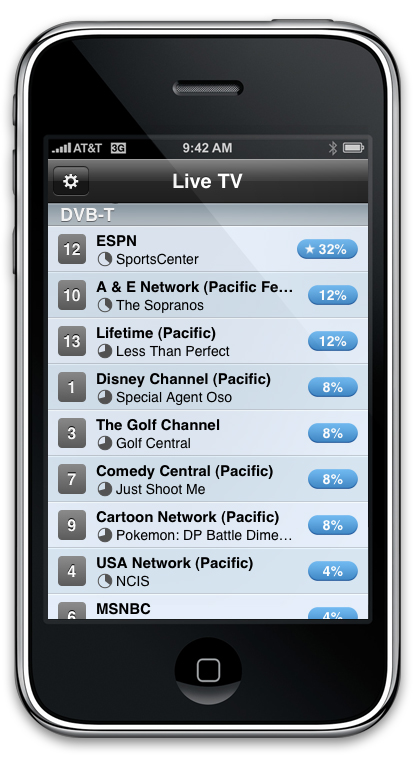 Live TV - Sorted by Viewer Rating